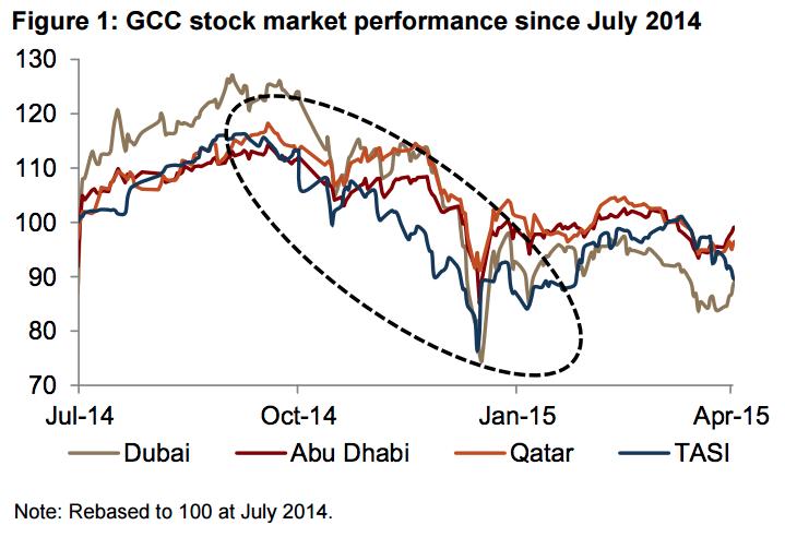 Stock re-algnment