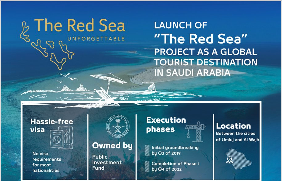 Red Sea Tourism in Saudi Arabia aims to create jobs, attract visitors.