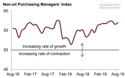 saudi-economy-jadwa